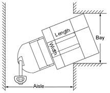 gedc lift motor wiring diagram fork lift motor wiring diagram bgl 33 counterbalanced stacker electric forklifts power #9