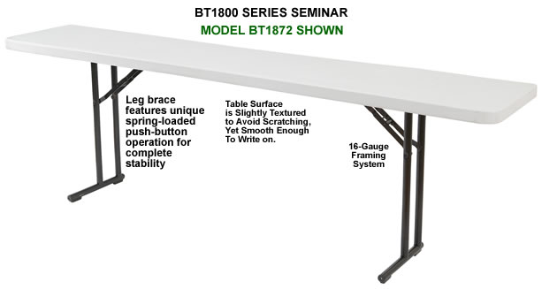 Blow Molded Seminar Folding Tables - Training table sizes