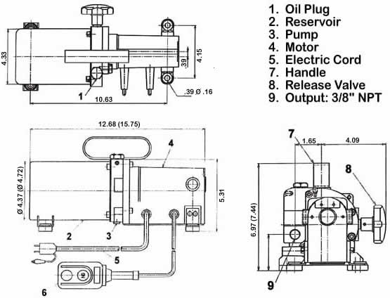 electric hydraulic pumps