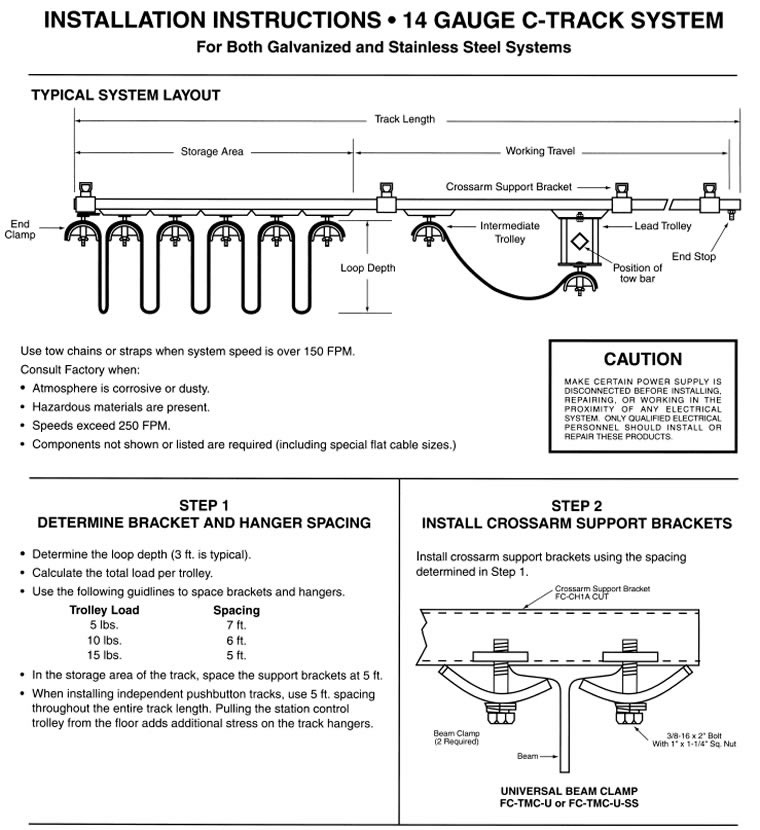 Industrial Festooning Systems Festoon Cable Systems
