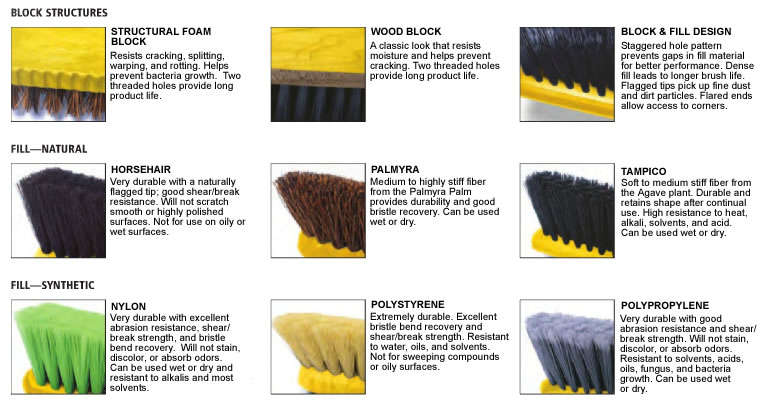Floor Sweep Floor Sweeps Industrial Broom Industrial Brooms