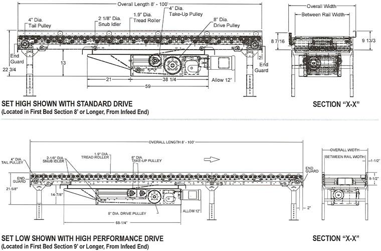 Aculating Conveyor, Conveyor, Live Roller Conveyor ... on ups printing, ups machine, ups warehouse inside of, ups container, ups electrical, ups box, ups facility,