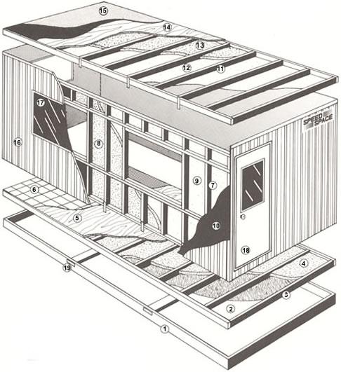 Foreman S Portable Buildings