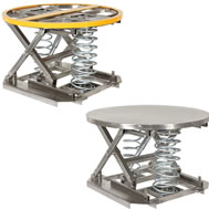 Lift Table Lift Tables Powered Lift Tables Hydraulic